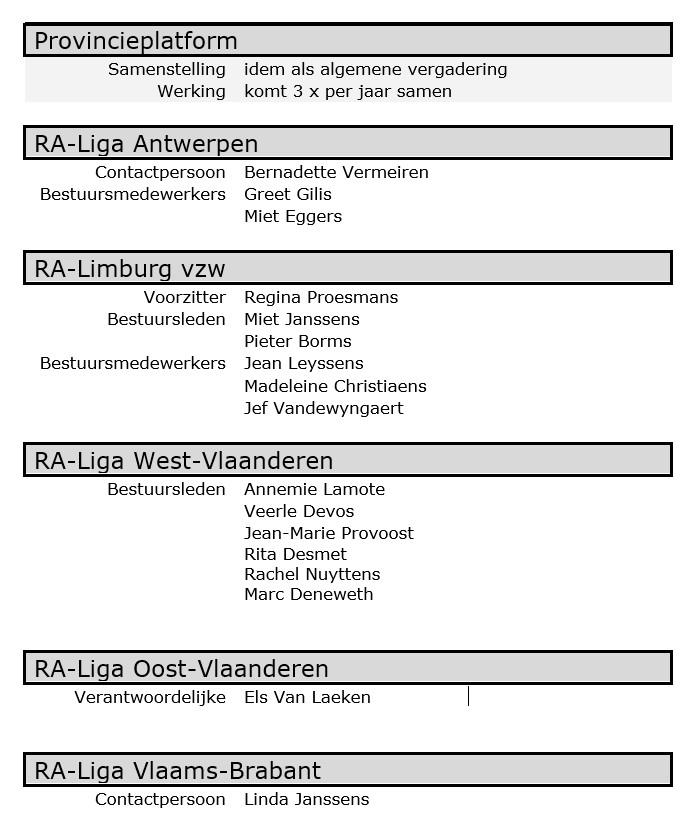 RA Liga vzw - provincieplatform